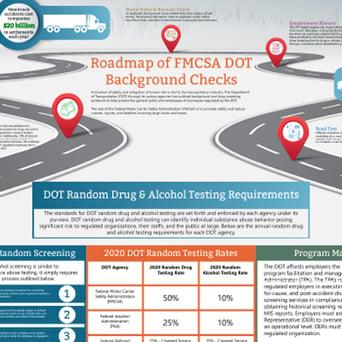 FMCSA-DOT-infographic-thumb