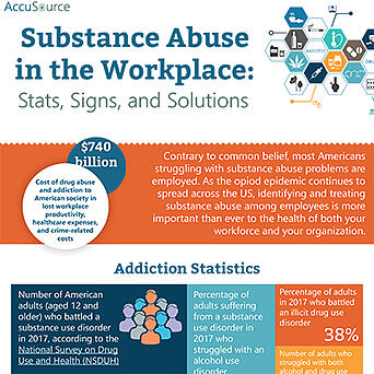 MK_Substance-Abuse-In-The-Workplace-Infographic-thumb