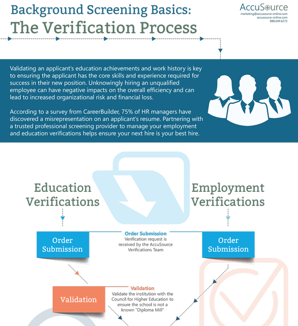 MK_Verifications-Infographic_03_thumb