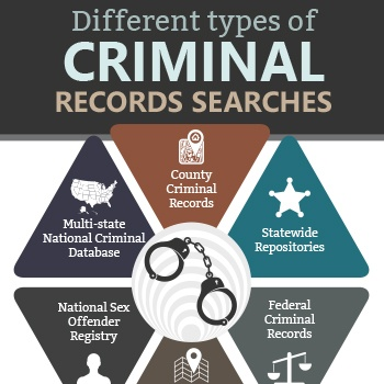 criminal-records-infographic-thumb