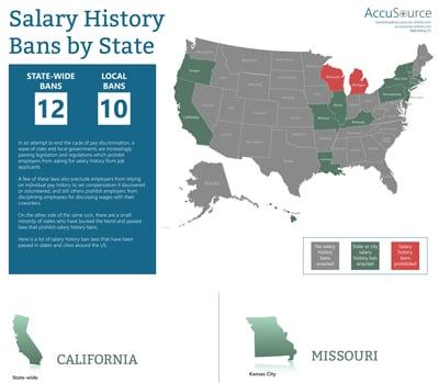 salary-history-bans-infographic